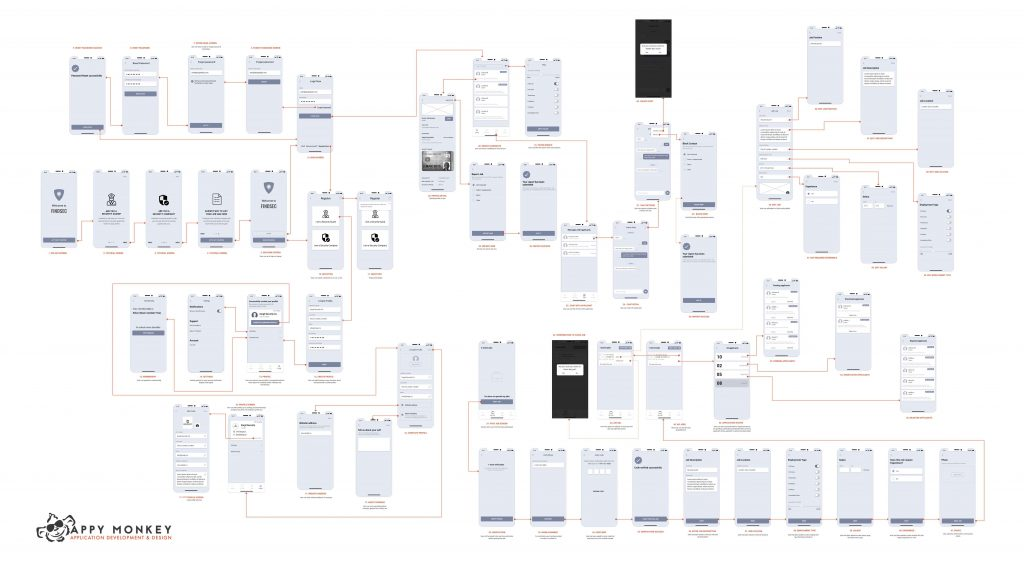 FindSec security company wireframe